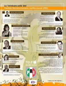 Telebancada PRI